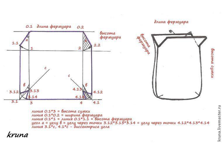Особенности построения несложных лекал для сумок с фермуаром