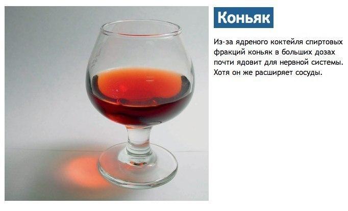 Градация алкоголя по степени вредности. Пиво — на утро, а пока разберемся с чем покрепче. Мы ... - 5
