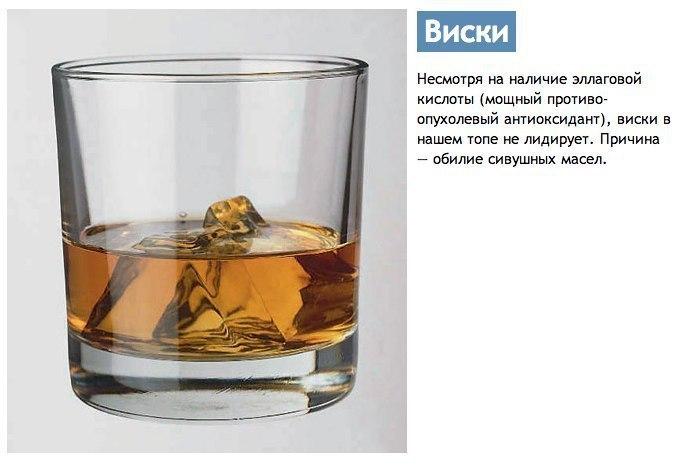 Градация алкоголя по степени вредности. Пиво — на утро, а пока разберемся с чем покрепче. Мы ... - 4