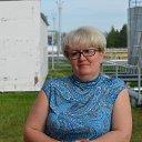 Фото Снежана, Тюмень, 53 года - добавлено 9 сентября 2014