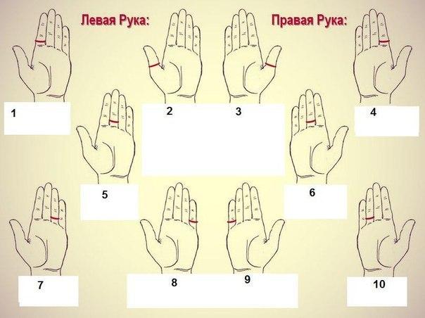 А на каком пальце носите кольцо вы? Испокон веков к нам дошла привычка носить на пальцах рук кольца. ...