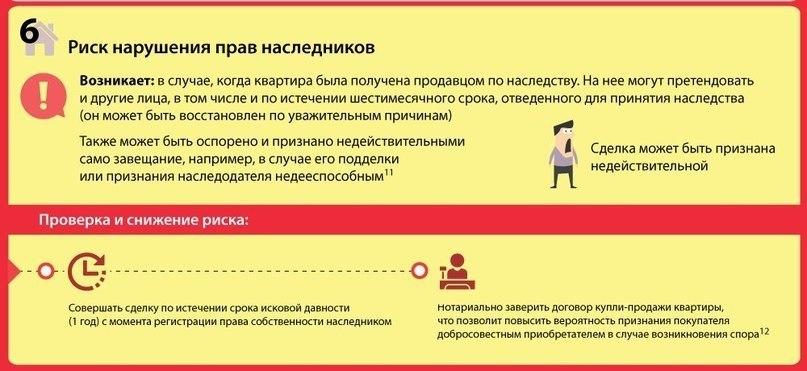 риски при регистрации на своей жилплощади