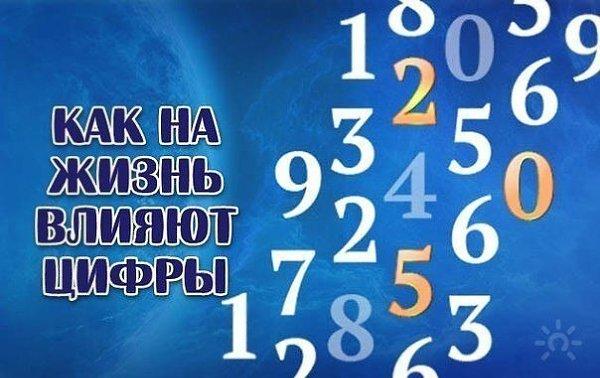 МАГИЯ ЧИСЕЛ.С помощью чисел можно ускорять или замедлять происходящие вокруг нас события, ...