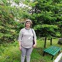 Фото Юля, Владивосток, 29 лет - добавлено 29 июля 2021 в альбом «Мои фотографии»